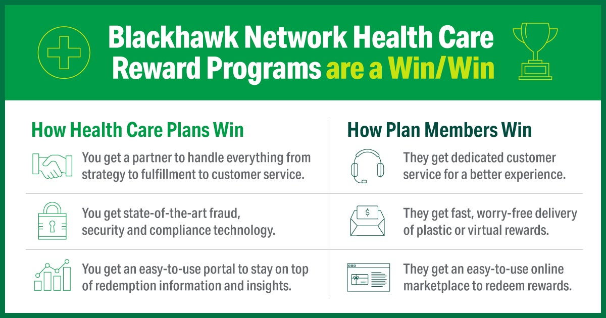 Health Care Reward Infographic